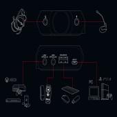 Κάρτα Ήχου CREATIVE SOUND BLASTERX G5 7.1 Channel HD Gaming USB 70SB1700000